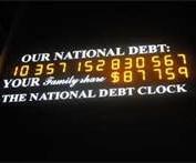 National Statutory Debt Limit or Debt Ceiling