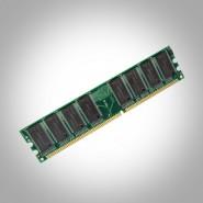 Average Historic Price of RAM