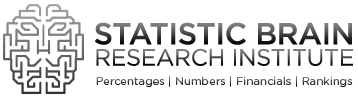 statistic-brain-logo3