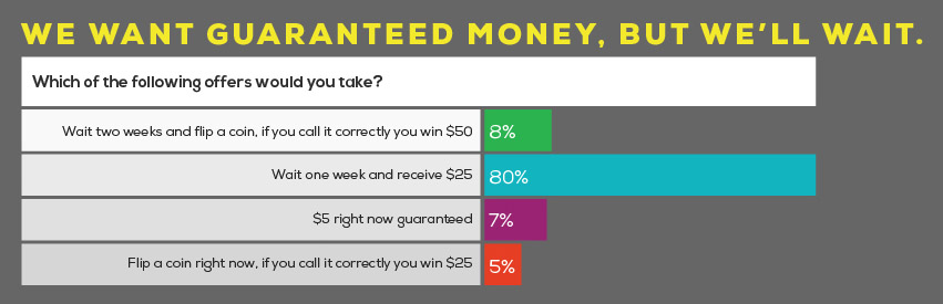 Money Survey