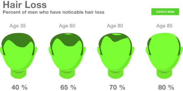 [Image: hair-loss.jpg]