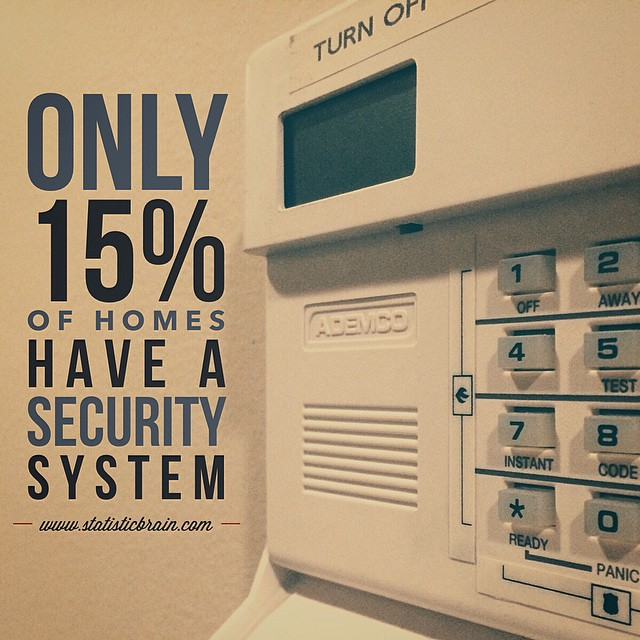 home security alarm system statisticbrain